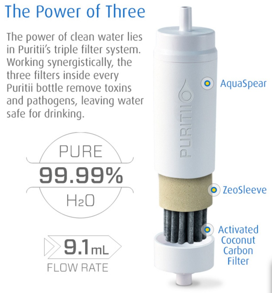 638f4ff197 Synergistic Patent-Pending Triple Filtration System